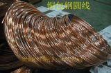 选质量好,价格便宜的铜包钢圆线就来河北蓝泽铜包钢材料厂家