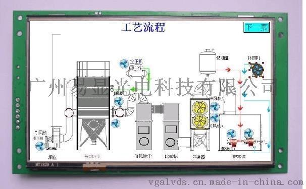 工业触摸屏在废物焚烧处理设备上的应用,垃圾焚烧处理设备的触摸屏人机界面设计,广州易显触摸屏人机界面在垃圾焚烧处理设备的应用