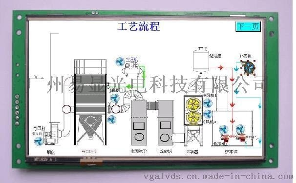 工業觸摸屏在廢物焚燒處理設備上的應用,垃圾焚燒處理設備的觸摸屏人機界面設計,廣州易顯觸摸屏人機界面在垃圾焚燒處理設備的應用