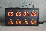 工厂生产车间LED计数器显示屏计时计数电子显示屏