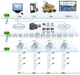 陕西西安亚川智慧照明控制系统云平台