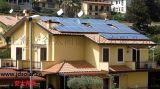 安装一个家用太阳能发电设备的费用
