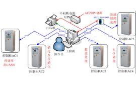 河北垃圾处理DCS控制系统/集散控制系统