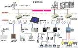 家庭照明控制, 廣場照明, 商場照明,樓宇智慧照明系統,校園智慧照明方案