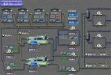 中央空調冷熱源系統(JN3000-J系列)