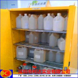石墨油漆防爆柜 红色可燃液体防爆柜 4至116加仑