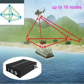 塞夫格特SG-MS340 无线mesh 自组网无线音视频网络电话传输cofdm调制方式