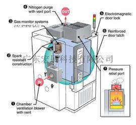 步入式高低溫實驗室