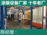 铁丝网喷粉生产线|铁丝网喷粉设备 厂家直销