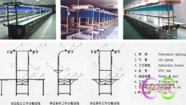 广州电子生产线 顺德照明组装拉线 珠海日光灯生产线 中山市流水线价格 灯饰流水线