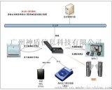 神盾SD222刷身份證可開門門禁系統 身份證門禁管理系統