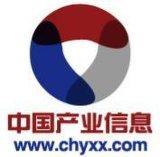 中国中小尺寸TFT-LCD行业前景评估研究报告