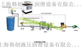 微型单线润滑系统,破碎机集中润滑系统,电动油脂泵