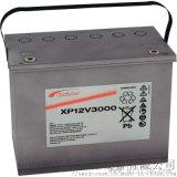 15分钟额定功率P15系列sprinter电池特性