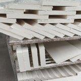 A級防火出口品質高溫650C-1100C矽酸鈣保溫隔熱板