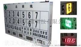 总装车间电子生产管理看板