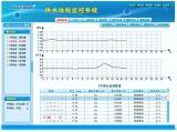GPRS管網遠程監控(DATA-6211)