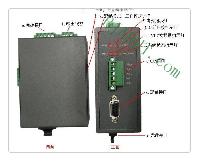 工业消防CAN转光纤光电转换器