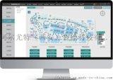 阿尔尤特系统通用图形监控软件自主研发专供