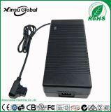 20V9A電源 IEC60335標準 德國TUV GS認證 xinsuglobal VI能效 XSG2009000 20V9A電源適配器