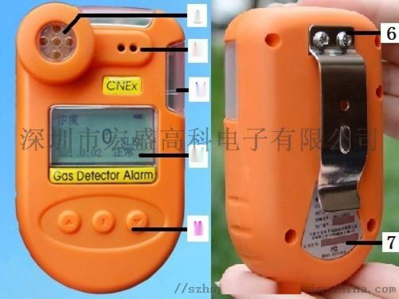 高品质便携式H2S硫化氢气体探测器/报警仪/检测仪