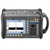 Willtek 9101/9102/9103攜帶型頻譜分析儀