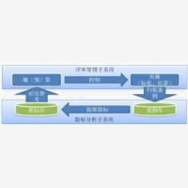 广泰科技提供专业审计管理系统服务,用心服务于客户