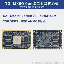 i.MX6QCortex-a9四核工业级核心板