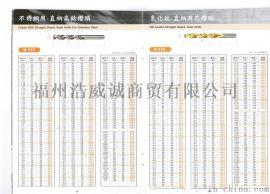 3.0mm铝专用直柄钻头 台湾SUS