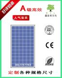 80W多晶太阳能电池板 光伏板