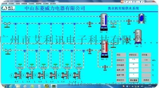 洗衣机测试系统QX-XYJ-001A