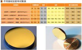 反射镜 激光反射镜 全反镜 UV反射镜