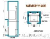 伊春市液压升降机导轨式三四层家用电梯启运厂家定制