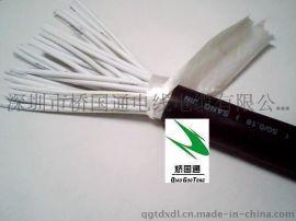 26芯海南监控系统控制电缆