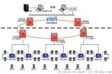 供应矿用精确定位系统