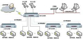 NTP时钟授时器-网络时钟服务器