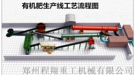 唐山牛粪有机肥设备,*牛粪加工有机肥生产设备报价