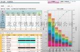 华铁大数据可视化BI系统