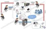 北京鼎創恆達RFID訪客智慧管理系統