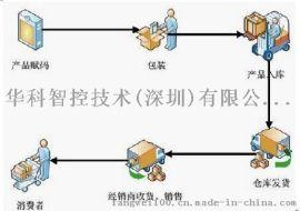 防伪防窜货系统开发 广州防伪防窜货系统
