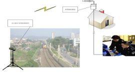 无人值守应急布控系统(MV2000/2025/2500)