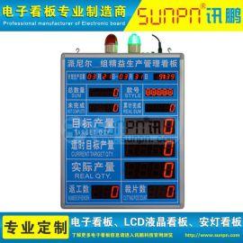 定制LED电子JIT管理看板生产车间PLC设备计数屏看板数码管显示屏