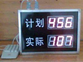 LED计数看板(CX-2.3)