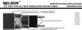 HLT20-J自调控高温型电伴热带
