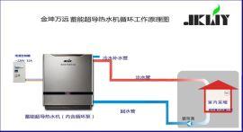 家用电锅炉-金坤万远蓄能超导供暖热水机