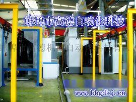 板材喷涂生产线价格喷涂设备厂家直销