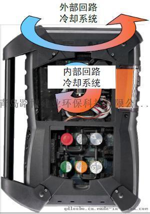 原装德国德图Testo 350 专业烟气加强版分析仪