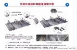 湖北武汉600型TD3-90桁架楼承板厂  润达