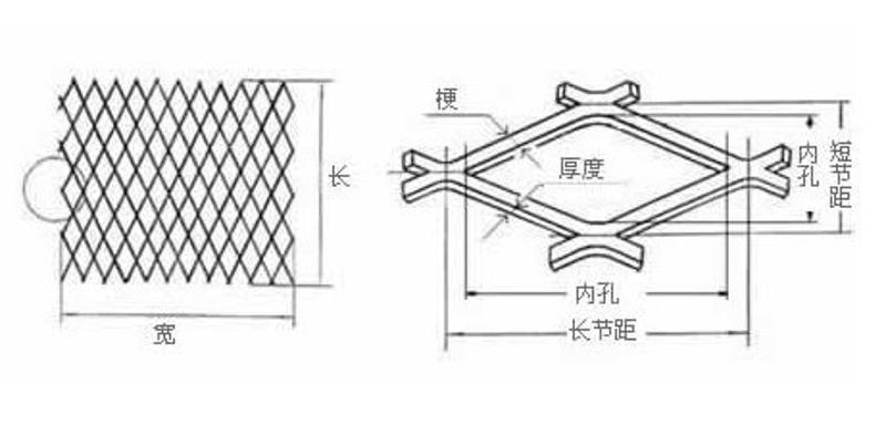装饰钢板网 氧化铝板网 菱形铝拉网