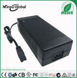 29.2V7.5A铁 电池充电器 欧规TUV LVD CE认证 29.2V7.5A磷酸铁 电池充电器